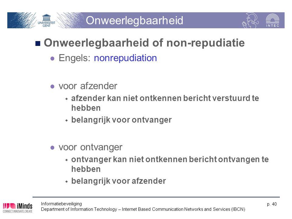 Onweerlegbaarheid Onweerlegbaarheid of non-repudiatie Engels: nonrepudiation voor afzender  afzender kan niet ontkennen bericht verstuurd te hebben 