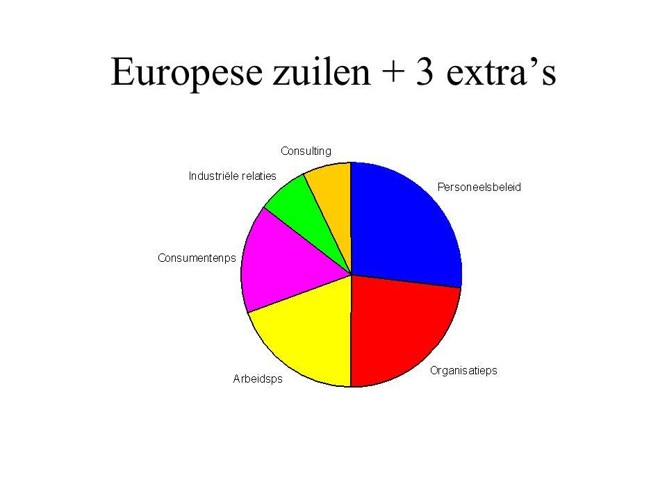 Europese zuilen + 3 extra's