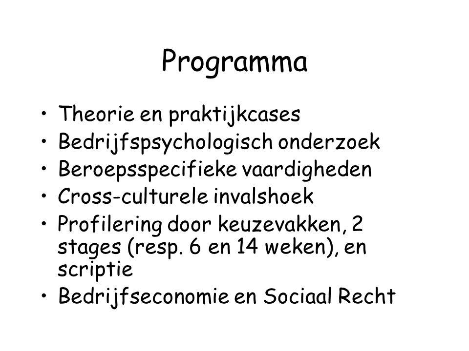 Programma Theorie en praktijkcases Bedrijfspsychologisch onderzoek Beroepsspecifieke vaardigheden Cross-culturele invalshoek Profilering door keuzevakken, 2 stages (resp.