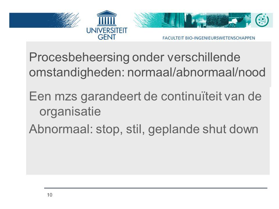 10 Procesbeheersing onder verschillende omstandigheden: normaal/abnormaal/nood Een mzs garandeert de continuïteit van de organisatie Abnormaal: stop,