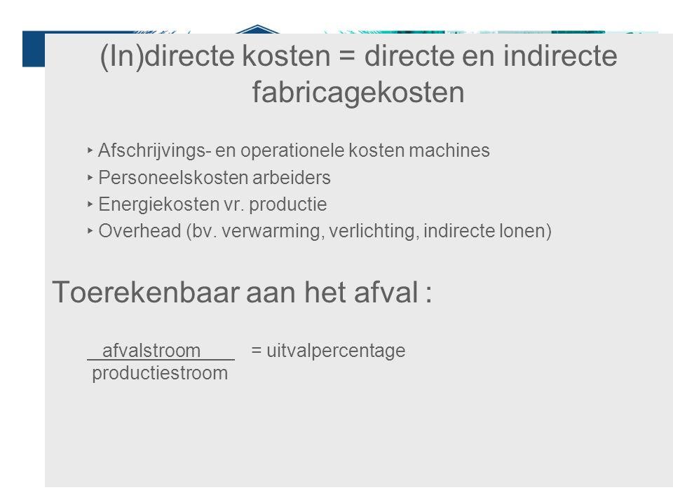 32 (In)directe kosten = directe en indirecte fabricagekosten ‣ Afschrijvings- en operationele kosten machines ‣ Personeelskosten arbeiders ‣ Energieko