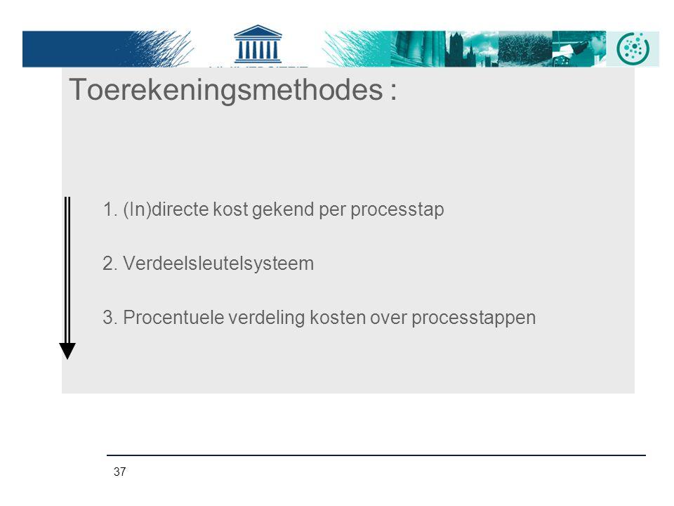 37 Toerekeningsmethodes : 1. (In)directe kost gekend per processtap 2. Verdeelsleutelsysteem 3. Procentuele verdeling kosten over processtappen