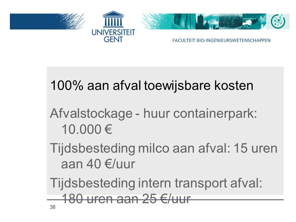 38 100% aan afval toewijsbare kosten Afvalstockage - huur containerpark: 10.000 € Tijdsbesteding milco aan afval: 15 uren aan 40 €/uur Tijdsbesteding