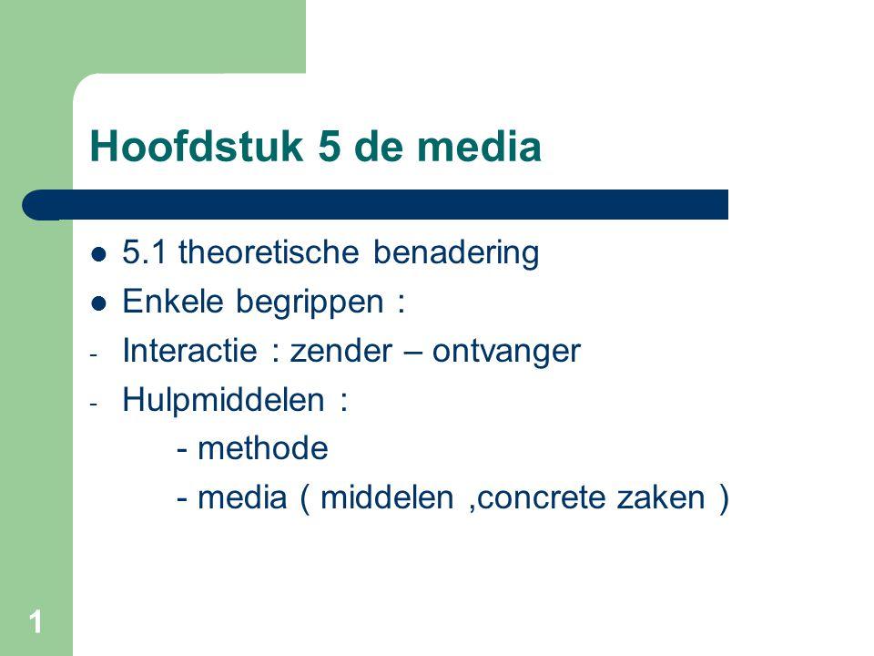 1 Hoofdstuk 5 de media 5.1 theoretische benadering Enkele begrippen : - Interactie : zender – ontvanger - Hulpmiddelen : - methode - media ( middelen,