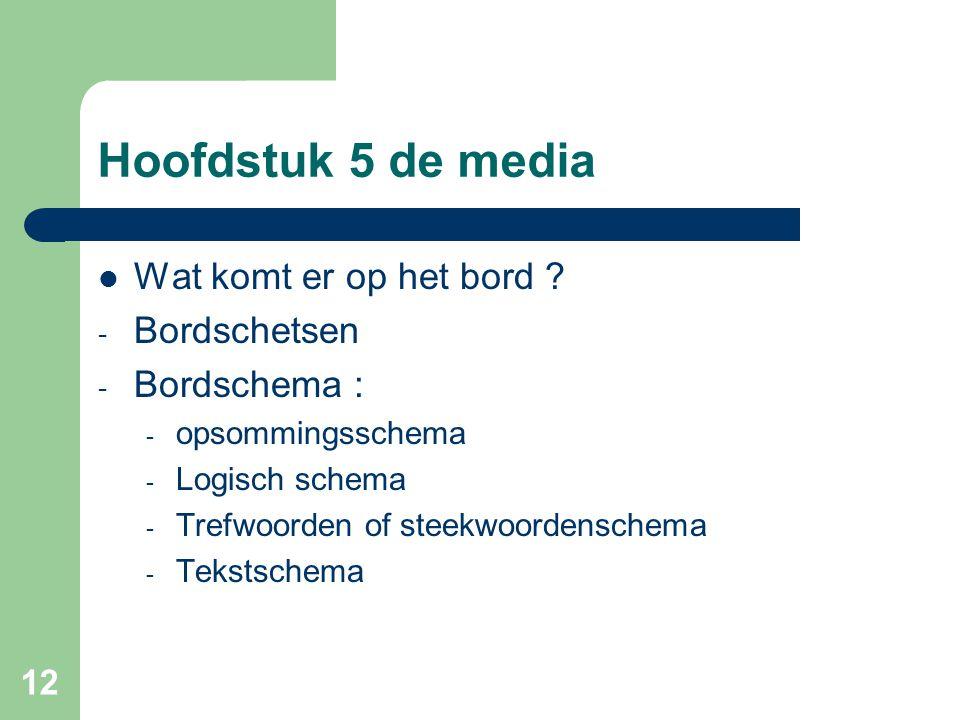 12 Hoofdstuk 5 de media Wat komt er op het bord ? - Bordschetsen - Bordschema : - opsommingsschema - Logisch schema - Trefwoorden of steekwoordenschem
