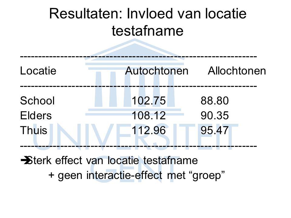 Invloeden bij IQ-test afname.. Na de zomervakantie (training ↓).. = moment in het jaar Na een volle schooldag/ slechte nacht /.. = moment van de dag M