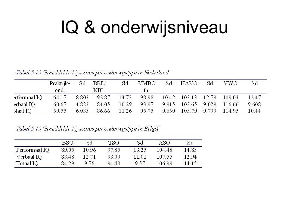 """Als je IQ """"fouten vrij"""" zou gemeten zijn.. Wat als het eerder hoog is.. En als het eerder laag is.. En als het gemiddeld is.. –noodzakelijke voorwaard"""
