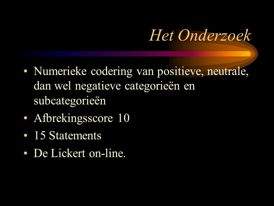 Het Onderzoek Numerieke codering van positieve, neutrale, dan wel negatieve categorieën en subcategorieën Afbrekingsscore 10 15 Statements De Lickert on-line.