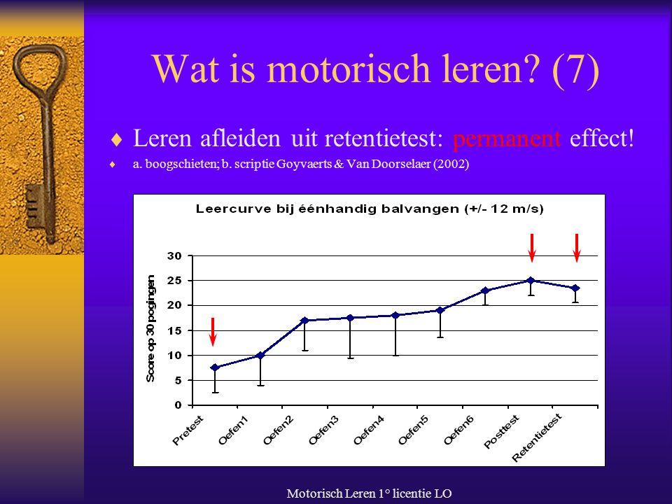 Motorisch Leren 1° licentie LO Wat is motorisch leren? (7)  Leren afleiden uit retentietest: permanent effect!  a. boogschieten; b. scriptie Goyvaer