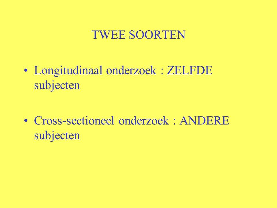 TWEE SOORTEN Longitudinaal onderzoek : ZELFDE subjecten Cross-sectioneel onderzoek : ANDERE subjecten