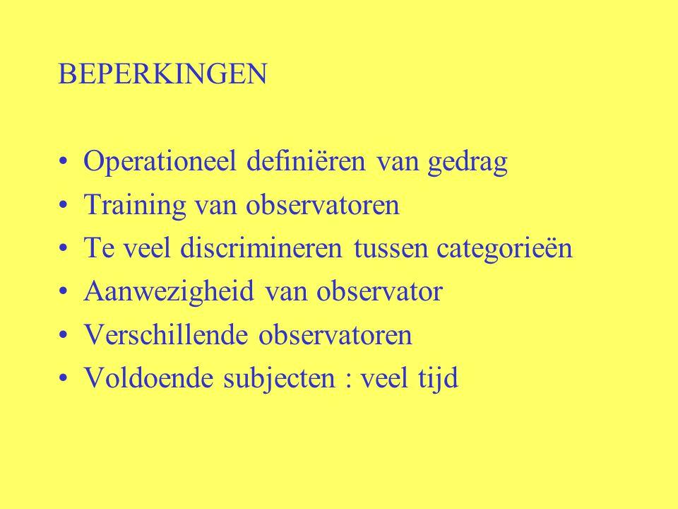 BEPERKINGEN Operationeel definiëren van gedrag Training van observatoren Te veel discrimineren tussen categorieën Aanwezigheid van observator Verschil