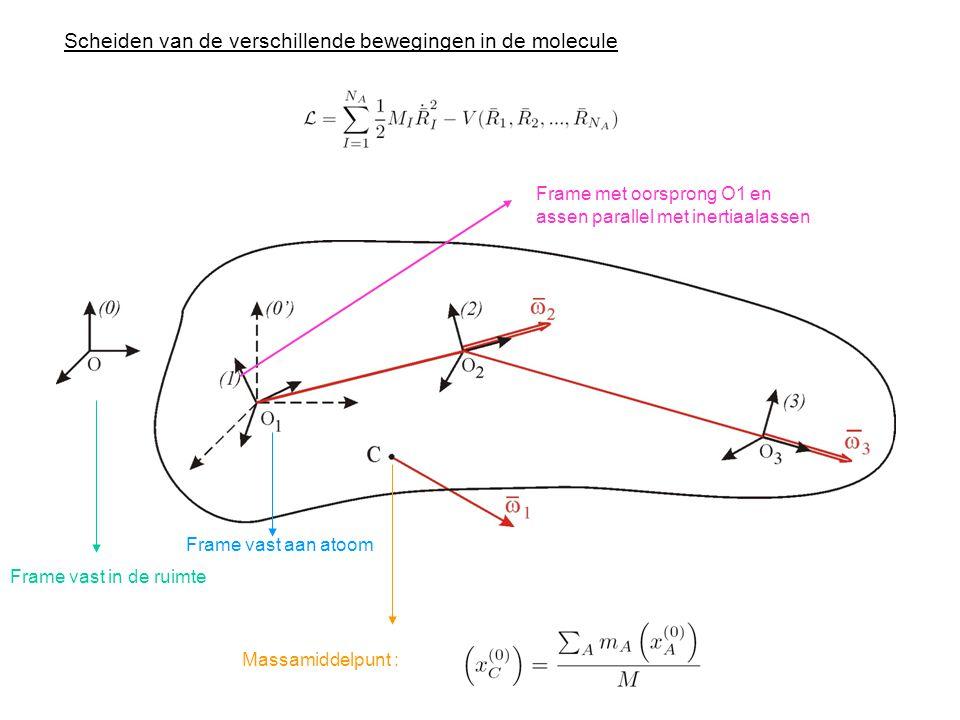 Scheiden van de verschillende bewegingen in de molecule Massamiddelpunt : Frame vast in de ruimte Frame vast aan atoom Frame met oorsprong O1 en assen parallel met inertiaalassen