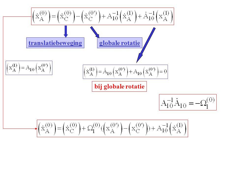 translatiebewegingglobale rotatie bij globale rotatie