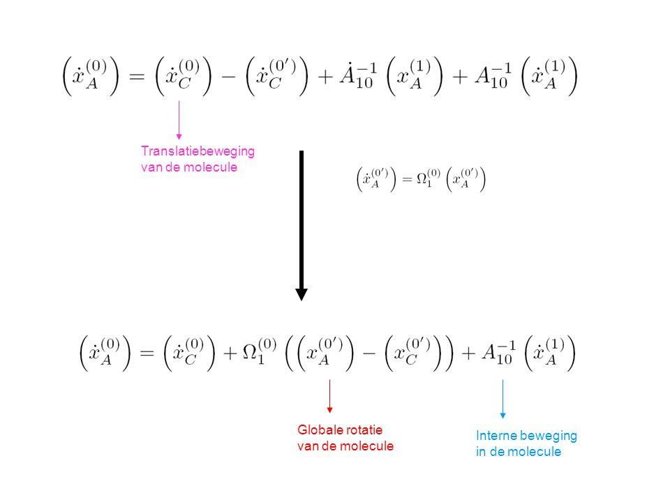 Translatiebeweging van de molecule Interne beweging in de molecule Globale rotatie van de molecule