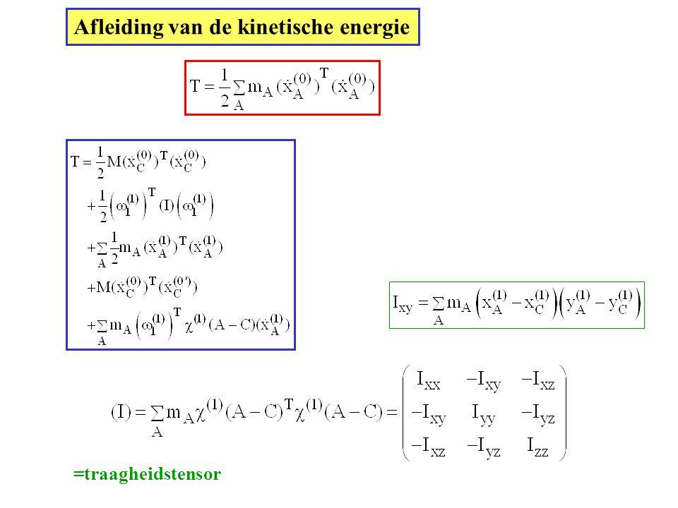 Afleiding van de kinetische energie =traagheidstensor
