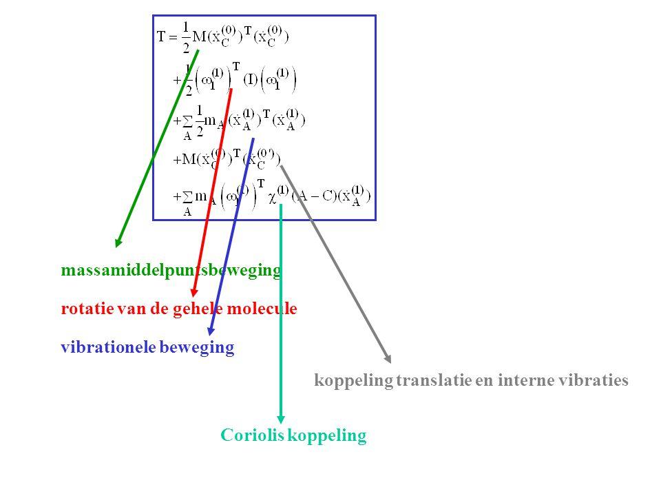 massamiddelpuntsbeweging rotatie van de gehele molecule vibrationele beweging koppeling translatie en interne vibraties Coriolis koppeling