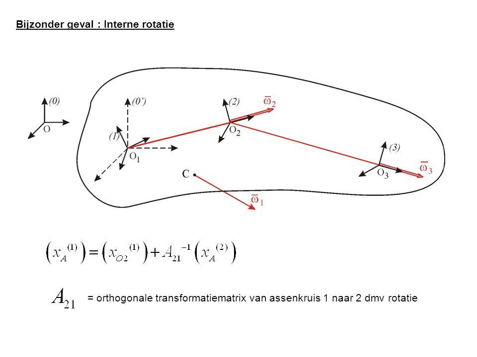 Bijzonder geval : Interne rotatie = orthogonale transformatiematrix van assenkruis 1 naar 2 dmv rotatie