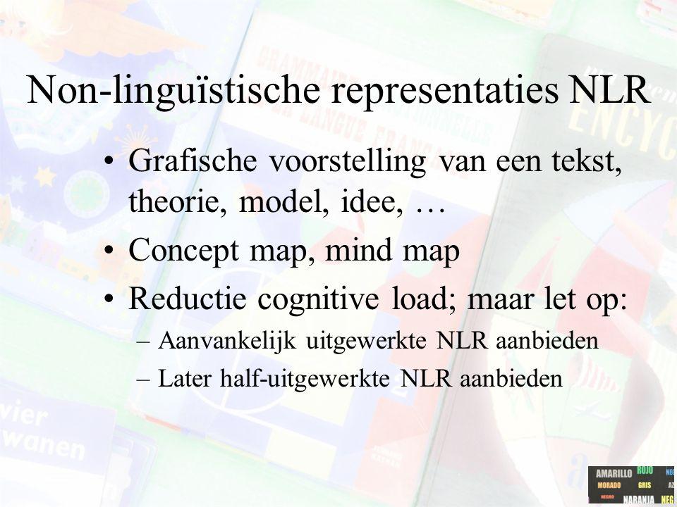 Non-linguïstische representaties NLR Grafische voorstelling van een tekst, theorie, model, idee, … Concept map, mind map Reductie cognitive load; maar let op: –Aanvankelijk uitgewerkte NLR aanbieden –Later half-uitgewerkte NLR aanbieden
