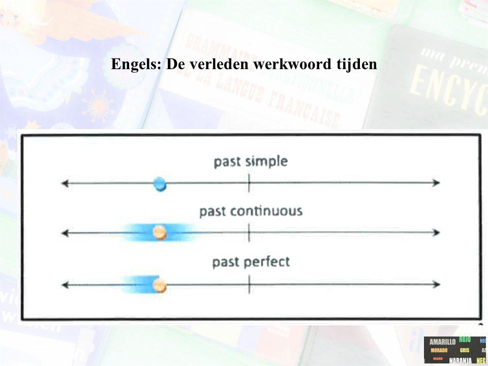Engels: De verleden werkwoord tijden
