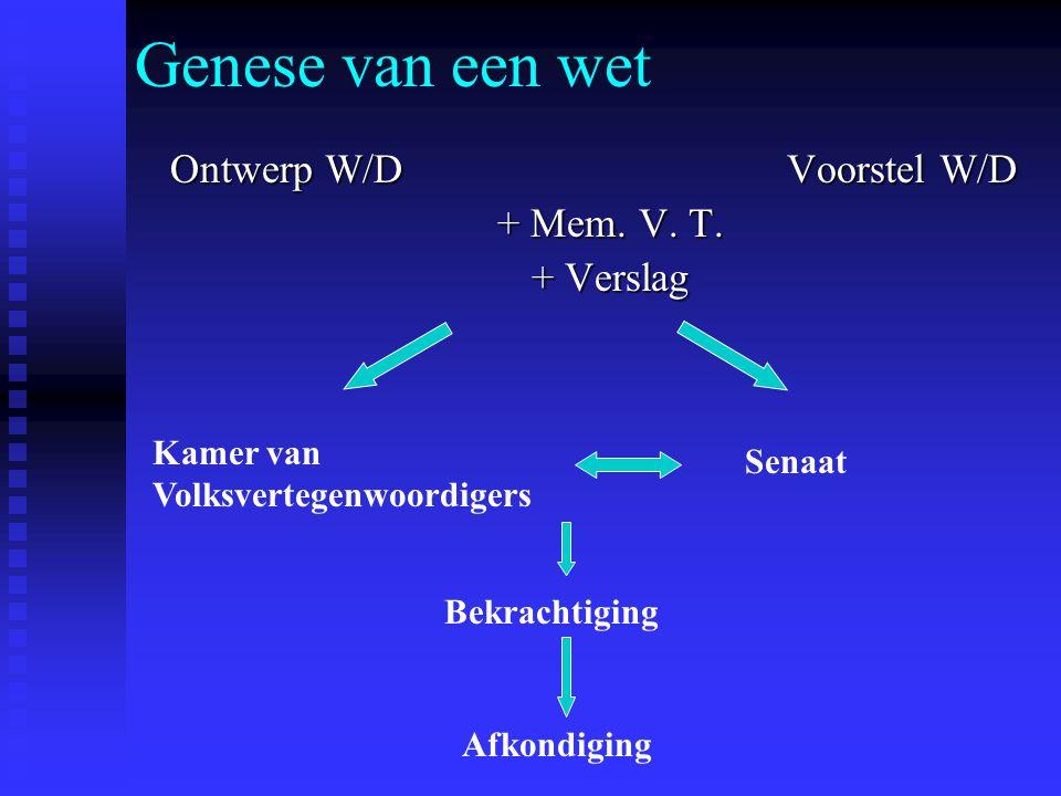 Genese van een wet Ontwerp W/D Voorstel W/D + Mem.