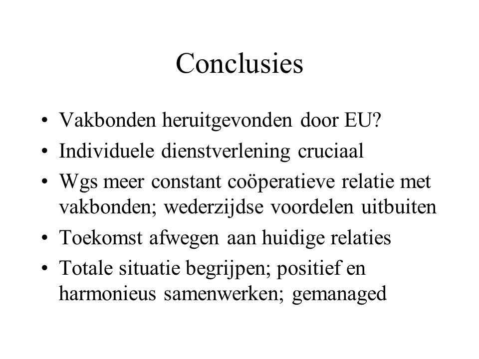 Conclusies Vakbonden heruitgevonden door EU.