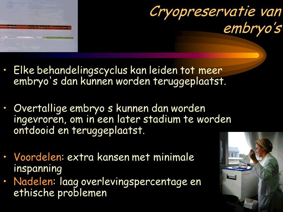 25 ICSI Indicatie: 1. ernstige vormen van mannelijke infertiliteit (extreme OAT tot azoöspermie), waar IVF geen zin heeft 2. gefaalde IVF (<20% der ei