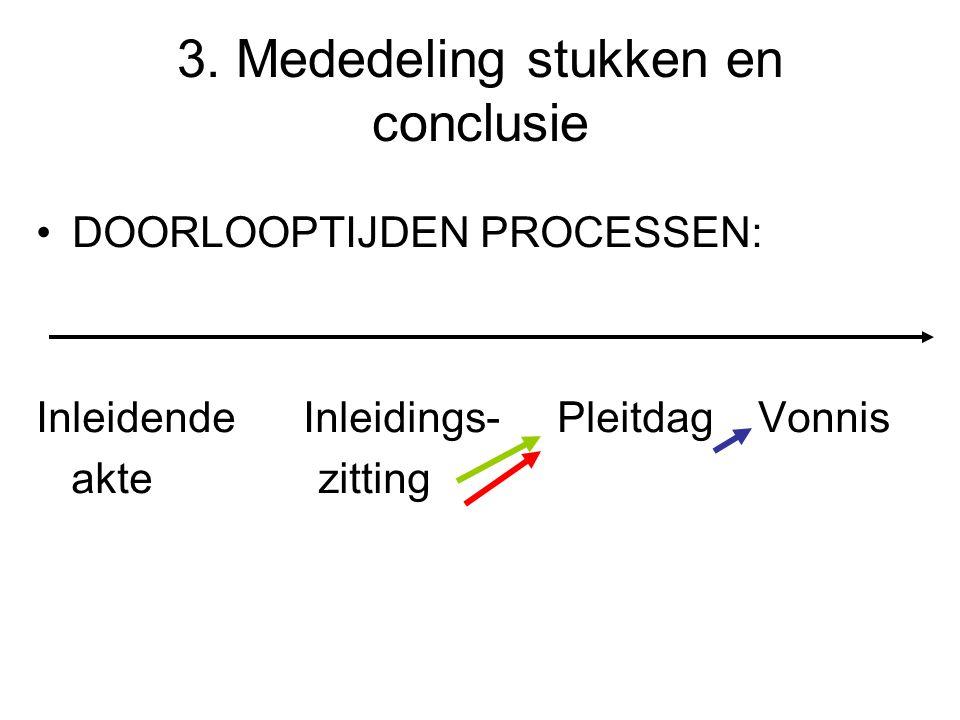3.Mededeling stukken en conclusie DOORLOOPTIJDEN PROCESSEN: België: 1 à 1,5 jaar.