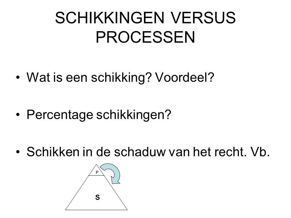 SCHIKKINGEN VERSUS PROCESSEN Wat is een schikking.