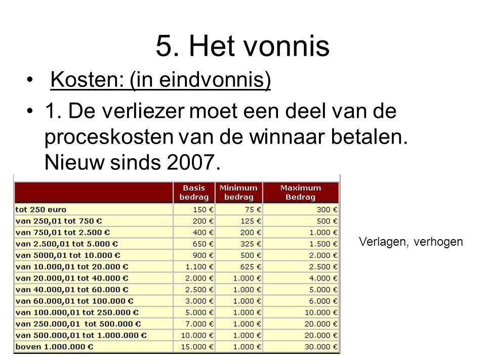 5.Het vonnis Kosten: (in eindvonnis) 1.