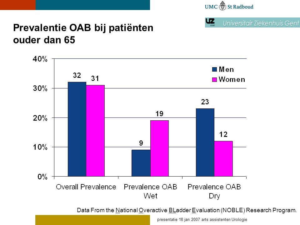 presentatie 18 jan 2007 arts assistenten Urologie Prevalentie OAB bij patiënten ouder dan 65 Data From the National Overactive BLadder Evaluation (NOB