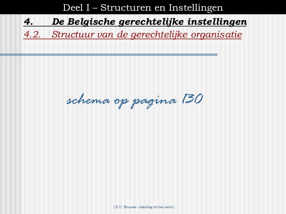 [ K.U. Brussel - inleiding tot het recht ] 4.De Belgische gerechtelijke instellingen Deel I – Structuren en Instellingen 4.1.Algemene beginselen 4.1.2