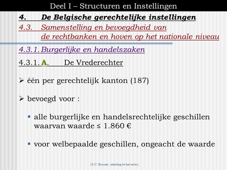 [ K.U. Brussel - inleiding tot het recht ] 4.De Belgische gerechtelijke instellingen Deel I – Structuren en Instellingen 4.2.Structuur van de gerechte