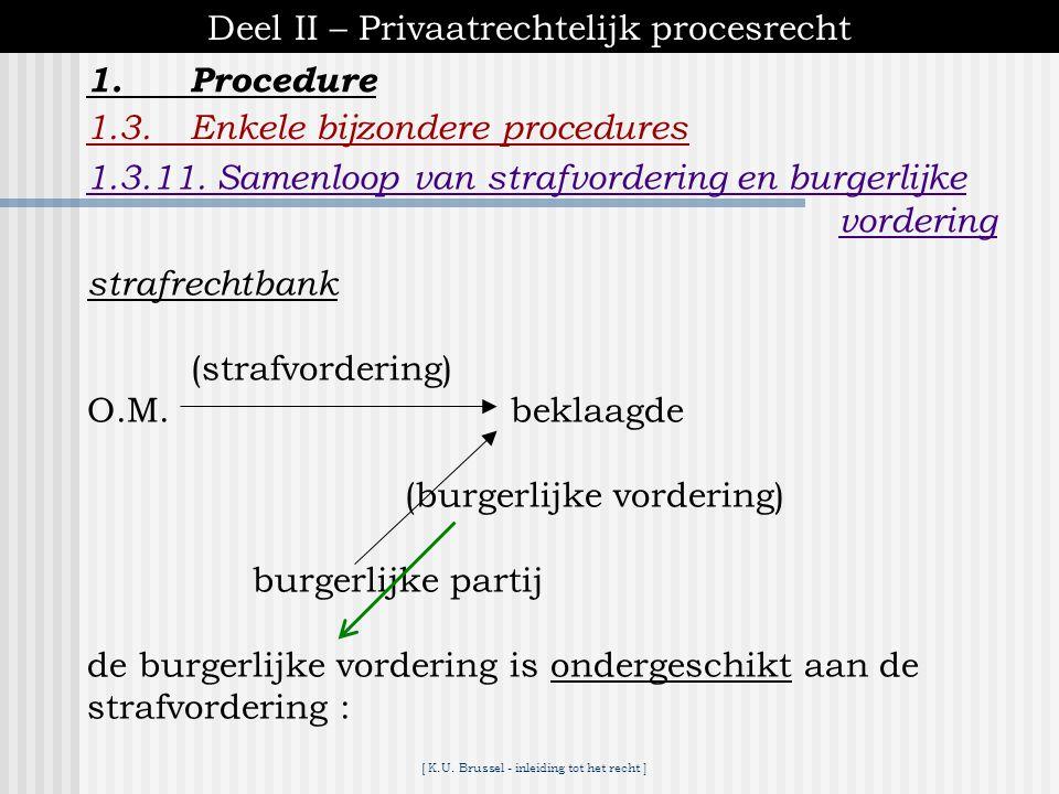 [ K.U. Brussel - inleiding tot het recht ] 1.Procedure Deel II – Privaatrechtelijk procesrecht 1.3.Enkele bijzondere procedures 1.3.10. Collectieve sc