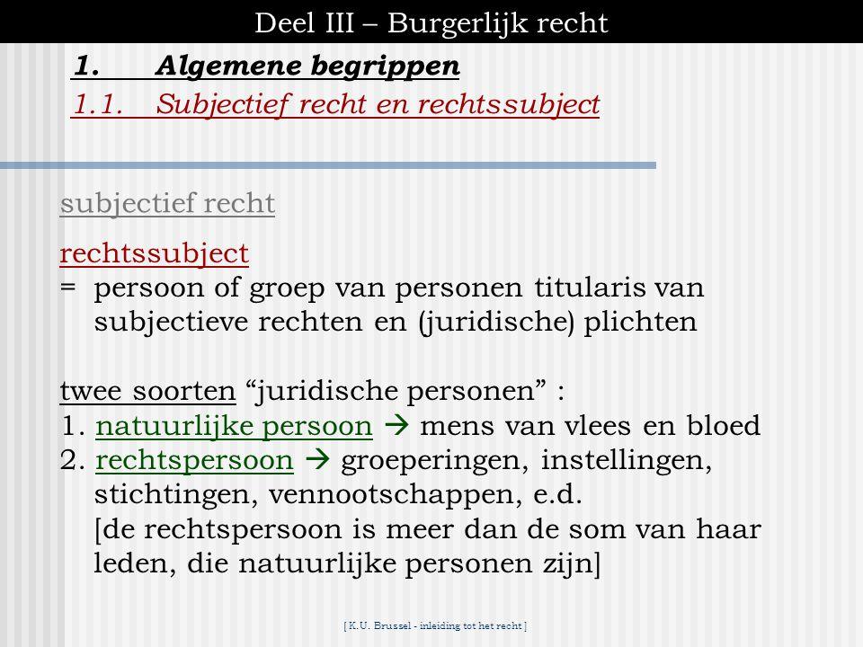 [ K.U. Brussel - inleiding tot het recht ] Deel III – Burgerlijk recht 1.Algemene begrippen 1.1.Subjectief recht en rechtssubject subjectief recht sub