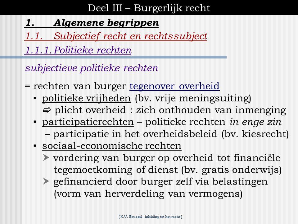 [ K.U. Brussel - inleiding tot het recht ] Deel III – Burgerlijk recht 1.Algemene begrippen 1.1.Subjectief recht en rechtssubject subjectief recht rec