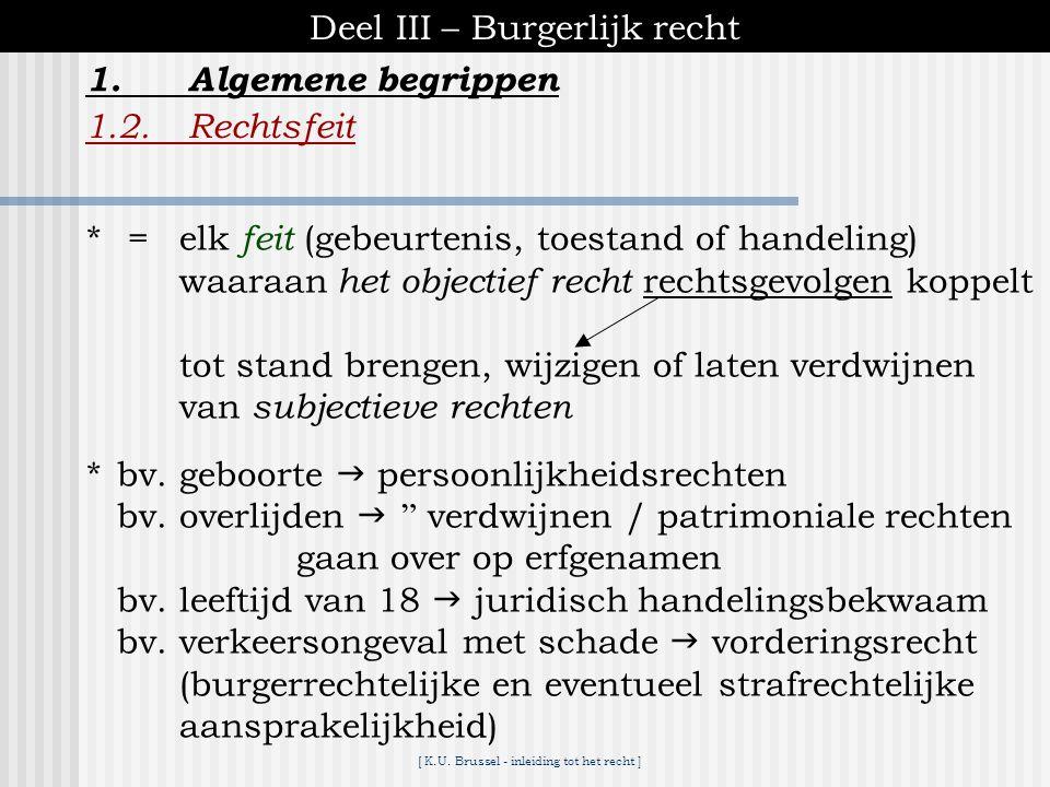 [ K.U. Brussel - inleiding tot het recht ] – inhoud – Deel III – Burgerlijk recht 1.Algemene begrippen 1.1.Subjectief recht en rechtssubject 1.2.Recht