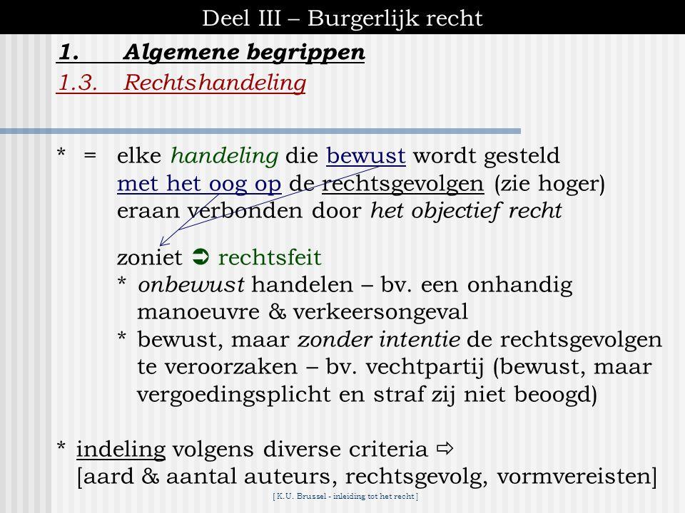 [ K.U. Brussel - inleiding tot het recht ] Deel III – Burgerlijk recht 1.Algemene begrippen 1.2.Rechtsfeit * = elk feit (gebeurtenis, toestand of hand