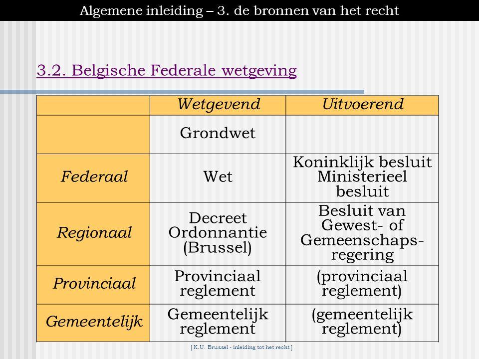 [ K.U. Brussel - inleiding tot het recht ] Algemene inleiding – 3. de bronnen van het recht  verdragen  verordeningen van internationale organisatie