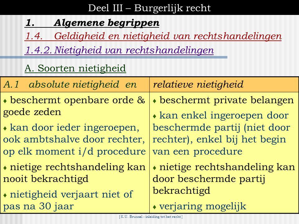 [ K.U. Brussel - inleiding tot het recht ] Deel III – Burgerlijk recht 1.Algemene begrippen 1.4.Geldigheid en nietigheid van rechtshandelingen = sanct