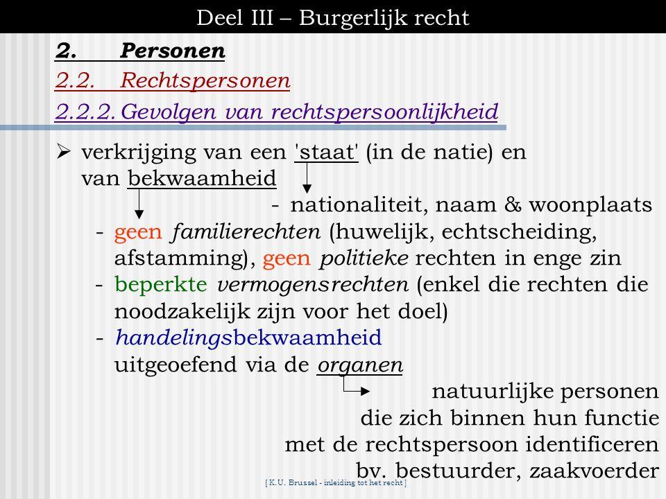 [ K.U. Brussel - inleiding tot het recht ] Deel III – Burgerlijk recht 2.2.Rechtspersonen 2.2.1.Soorten rechtspersonen 2.Personen B.2.beroepsverenigin