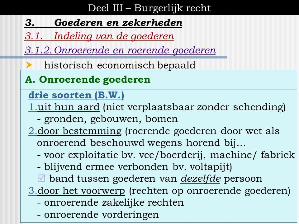 [ K.U. Brussel - inleiding tot het recht ] Deel III – Burgerlijk recht 3.1.Indeling van de goederen 3.1.1.Lichamelijke en onlichamelijke goederen 3.Go
