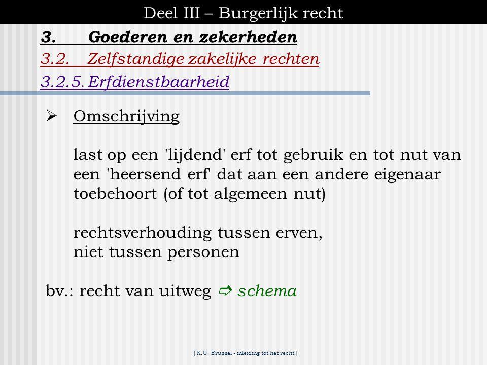 [ K.U. Brussel - inleiding tot het recht ] Deel III – Burgerlijk recht 3.2.Zelfstandige zakelijke rechten 3.2.4.Recht van bewoning 3.Goederen en zeker