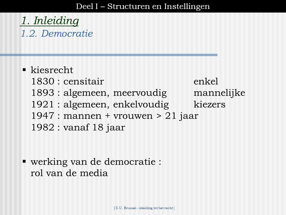 [ K.U. Brussel - inleiding tot het recht ] 1. Inleiding *bescherming van individuele [grond]rechten van de burger *ondergraven door staatsinmenging -