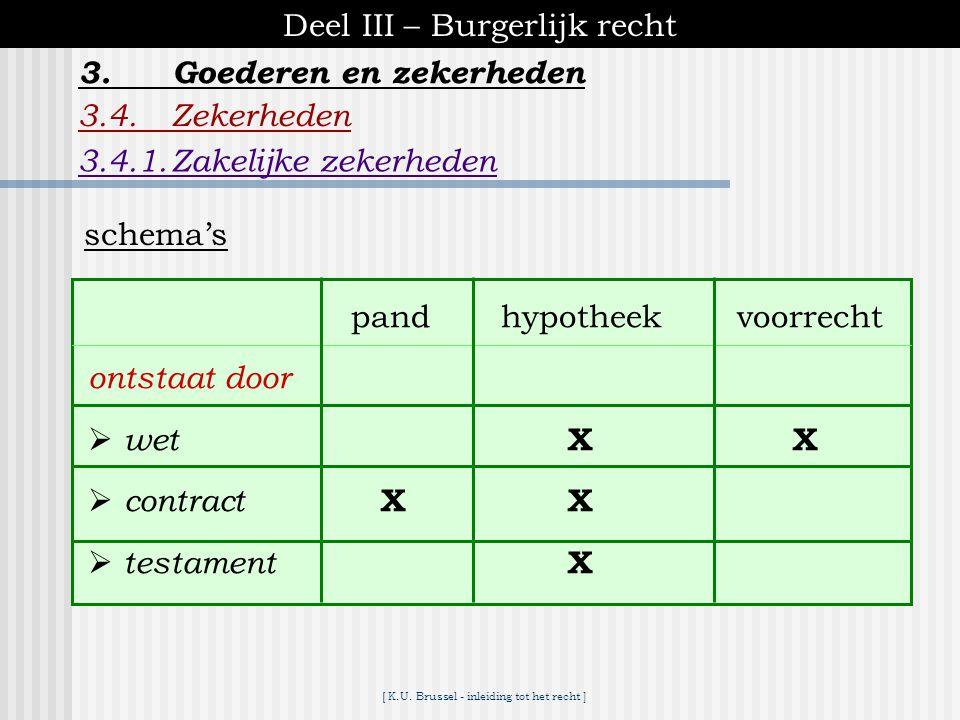 [ K.U. Brussel - inleiding tot het recht ] Deel III – Burgerlijk recht 3.4.Zekerheden 3.4.1.Zakelijke zekerheden 3.Goederen en zekerheden roerende goe