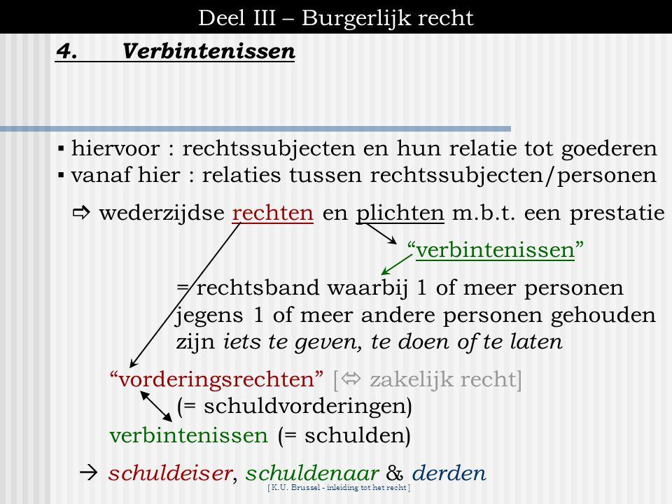 [ K.U. Brussel - inleiding tot het recht ] Deel III – Burgerlijk recht 4.Verbintenissen 4.1.Soorten verbintenissen 4.2.Bronnen van verbintenissen 4.3.