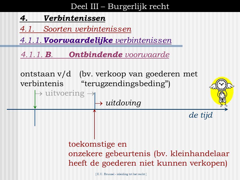 [ K.U. Brussel - inleiding tot het recht ] Deel III – Burgerlijk recht 4.Verbintenissen 4.1.1. A. Opschortende voorwaarde ontstaan v/d verbintenis (bv