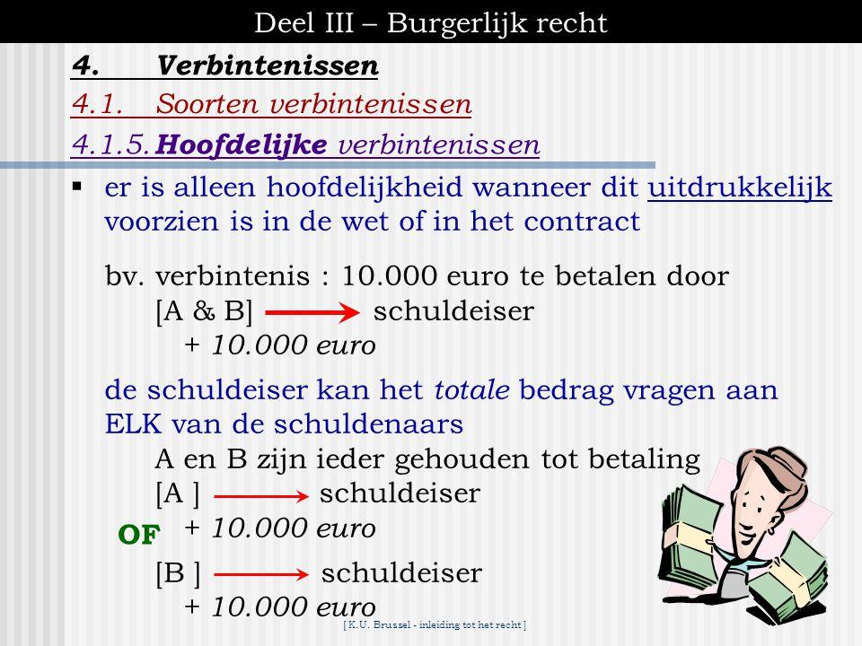 [ K.U. Brussel - inleiding tot het recht ] Deel III – Burgerlijk recht 4.Verbintenissen  splitsbaarheid is de regel bv. verbintenis : 10.000 euro te