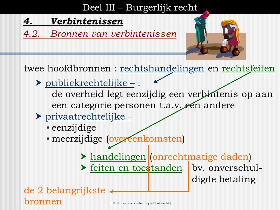 [ K.U. Brussel - inleiding tot het recht ] Deel III – Burgerlijk recht 4.Verbintenissen 4.1.Soorten verbintenissen 4.1.6.Resultaats- en middelenverbin