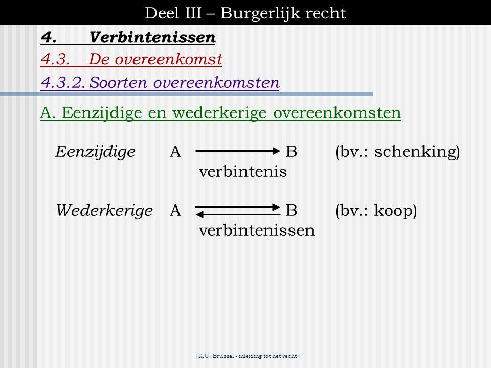 [ K.U. Brussel - inleiding tot het recht ] Deel III – Burgerlijk recht 4.Verbintenissen 4.3.De overeenkomst =het samentreffen van de wil van ≥ 2 perso