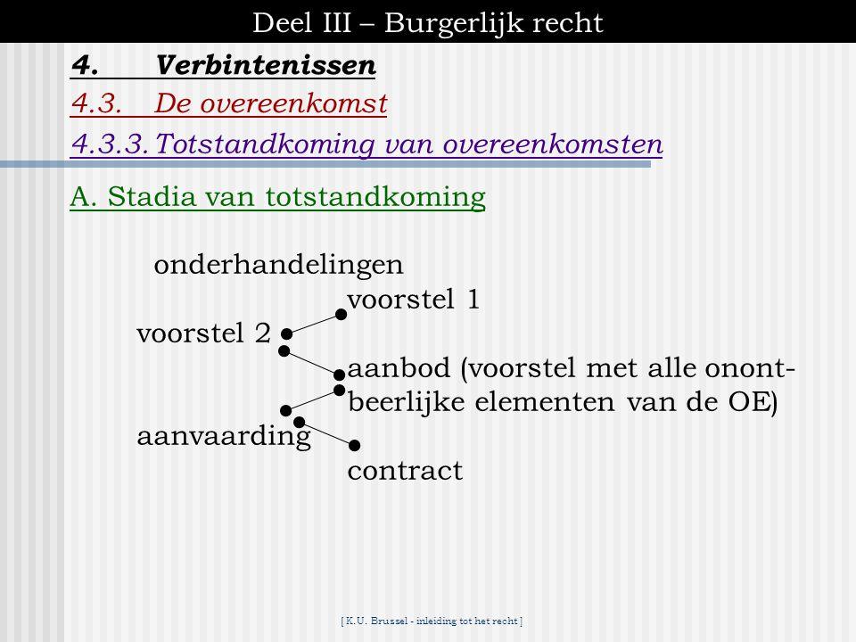 [ K.U. Brussel - inleiding tot het recht ] Deel III – Burgerlijk recht 4.Verbintenissen 4.3.De overeenkomst C. Standaard– en toetredingsovereenkomsten